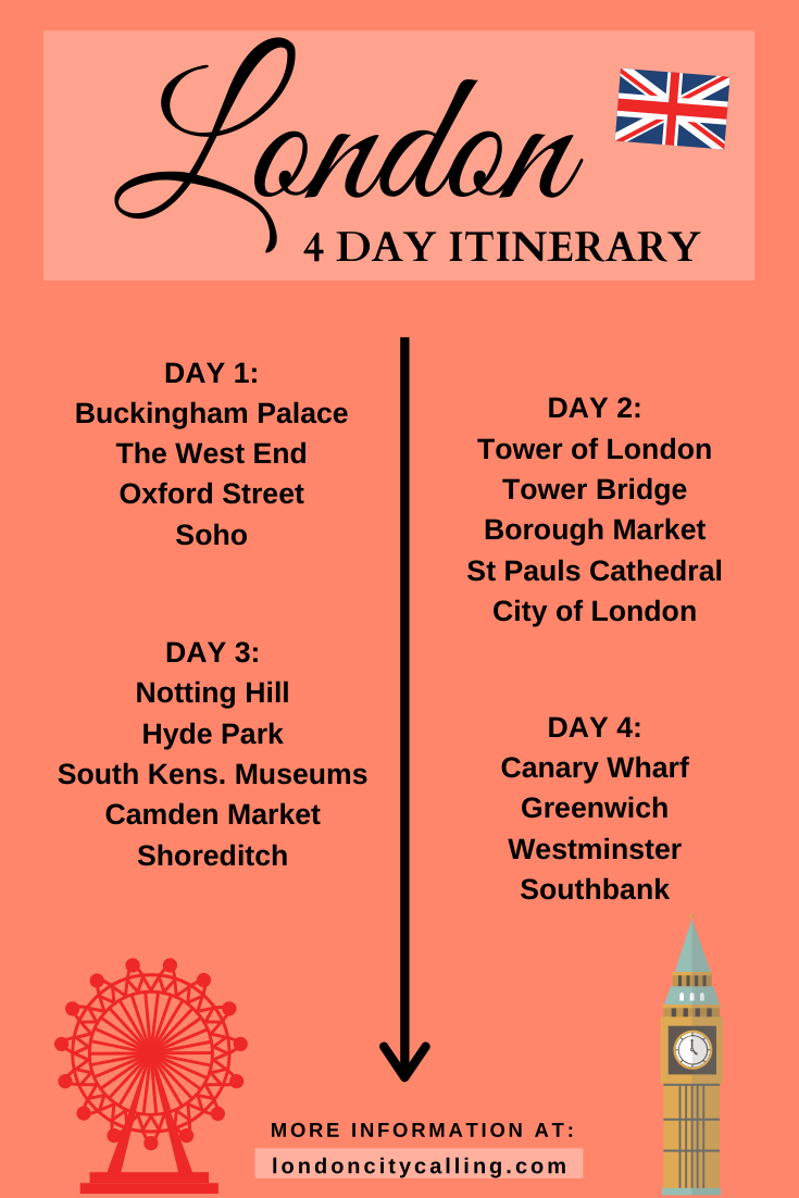 4 DAY LONDON INFOGRAPHIC PIN